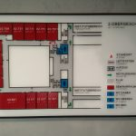 picture of the tactile floorplan of the seminar room corridor